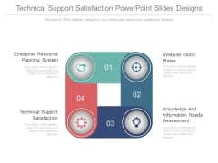 Technical Support Satisfaction Powerpoint Slides Designs