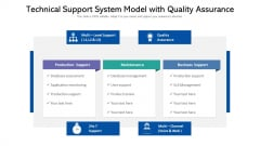 Technical Support System Model With Quality Assurance Ppt Outline Templates PDF
