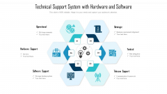 Technical Support System With Hardware And Software Ppt Portfolio Show PDF