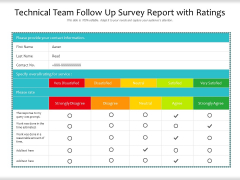 Technical Team Follow Up Survey Report With Ratings Ppt PowerPoint Presentation Visual Aids Backgrounds PDF