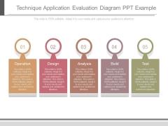 Technique Application Evaluation Diagram Ppt Example