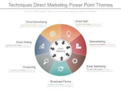 Techniques Direct Marketing Power Point Themes