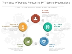 Techniques Of Demand Forecasting Ppt Sample Presentations