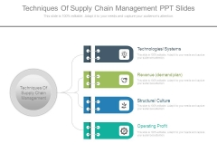 Techniques Of Supply Chain Management Ppt Slides
