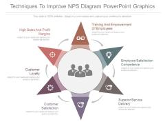 Techniques To Improve Nps Diagram Powerpoint Graphics