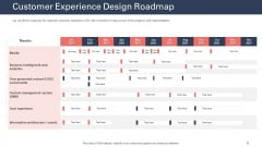 Techniques To Increase Customer Satisfaction Customer Experience Design Roadmap Guidelines PDF