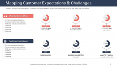Techniques To Increase Customer Satisfaction Mapping Customer Expectations Challenges Structure PDF