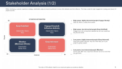 Techniques To Increase Customer Satisfaction Stakeholder Analysis Influence Actively Icons PDF