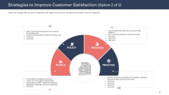 Techniques To Increase Customer Satisfaction Strategies To Improve Customer Satisfaction Communicate Sample PDF