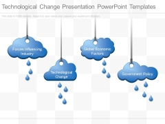Technological Change Presentation Powerpoint Templates