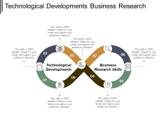Technological Developments Business Research Skills Supply Chain Management Ppt PowerPoint Presentation Ideas Example