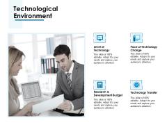 Technological Environment Ppt PowerPoint Presentation Designs