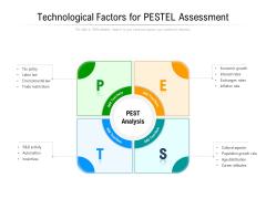 Technological Factors For PESTEL Assessment Ppt PowerPoint Presentation Slides Graphics Example PDF