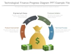 Technological Finance Progress Diagram Ppt Example File
