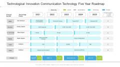Technological Innovation Communication Technology Five Year Roadmap Portrait