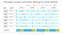 Technological Innovation Communication Technology Four Quarter Roadmap Graphics