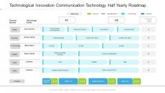 Technological Innovation Communication Technology Half Yearly Roadmap Sample