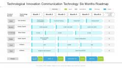 Technological Innovation Communication Technology Six Months Roadmap Introduction