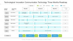 Technological Innovation Communication Technology Three Months Roadmap Download