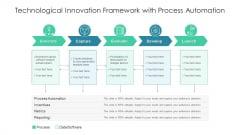 Technological Innovation Framework With Process Automation Ppt Infographic Template Diagrams PDF