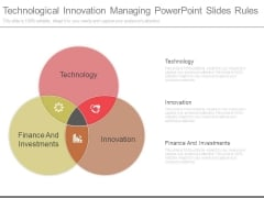 Technological Innovation Managing Powerpoint Slides Rules