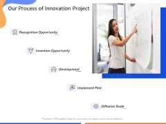 Technological Innovation Project Our Process Of Innovation Project Ppt Slides Ideas PDF