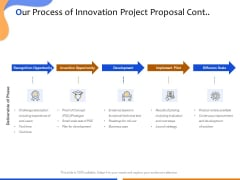 Technological Innovation Project Our Process Of Innovation Project Proposal Cont Brochure PDF