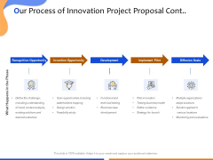 Technological Innovation Project Our Process Of Innovation Project Proposal Microsoft PDF