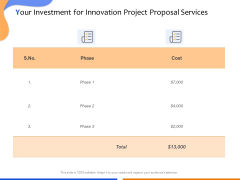 Technological Innovation Project Your Investment For Innovation Project Proposal Services Diagrams PDF