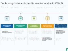 Technological Issues In Healthcare Sector Due To COVID Ppt Ideas Sample PDF