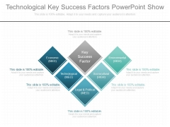 Technological Key Success Factors Powerpoint Show
