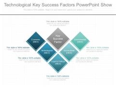 Technological Key Success Factors Powerpoint Show