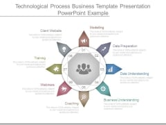 Technological Process Business Template Presentation Powerpoint Example