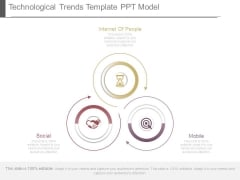 Technological Trends Template Ppt Model