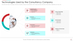 Technologies Used By The Consultancy Company Mockup PDF