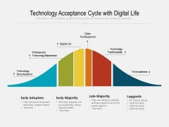 Technology Acceptance Cycle With Digital Life Ppt PowerPoint Presentation File Slide Download PDF