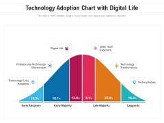 Technology Adoption Chart With Digital Life Ppt PowerPoint Presentation Professional Microsoft PDF