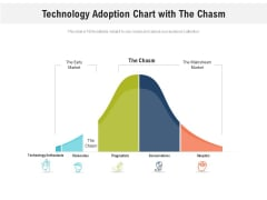 Technology Adoption Chart With The Chasm Ppt PowerPoint Presentation Model PDF