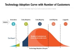 Technology Adoption Curve With Number Of Customers Ppt PowerPoint Presentation Pictures Slide Download PDF