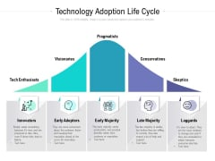 Technology Adoption Life Cycle Ppt PowerPoint Presentation Layouts Tips PDF