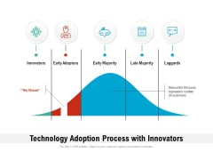 Technology Adoption Process With Innovators Ppt PowerPoint Presentation Gallery Format PDF