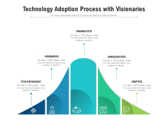 Technology Adoption Process With Visionaries Ppt PowerPoint Presentation File Slide PDF