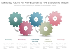 Technology Advice For New Businesses Ppt Background Images