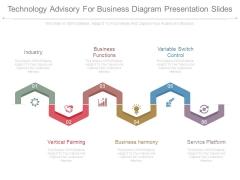 Technology Advisory For Business Diagram Presentation Slides
