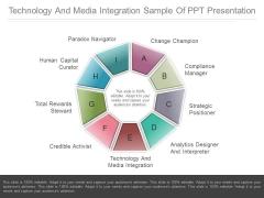 Technology And Media Integration Sample Of Ppt Presentation