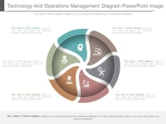 Technology And Operations Management Diagram Powerpoint Image