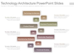 Technology Architecture Powerpoint Slides