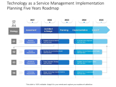 Technology As A Service Management Implementation Planning Five Years Roadmap Formats