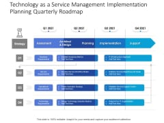 Technology As A Service Management Implementation Planning Quarterly Roadmap Infographics