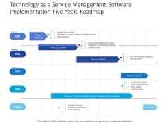 Technology As A Service Management Software Implementation Five Years Roadmap Summary